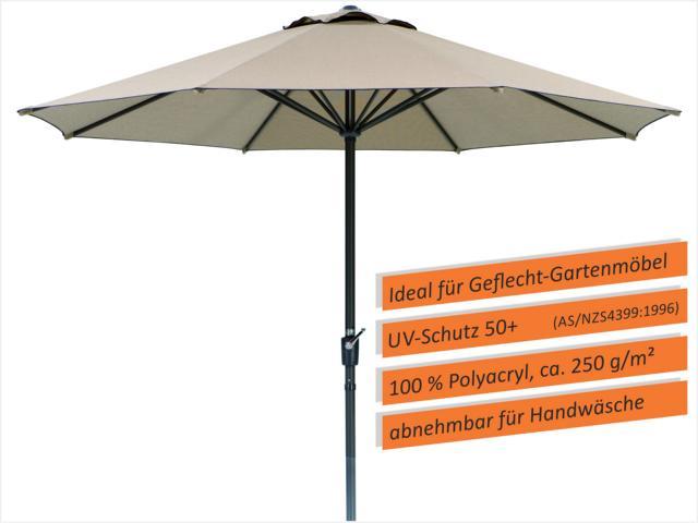 Sonnenschirme Im Leipzig Er Suden Bestellen Und Kaufen